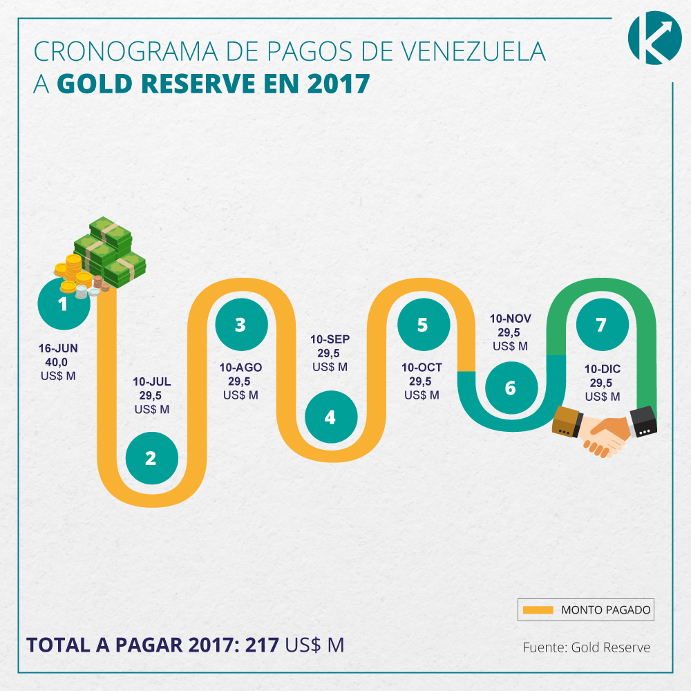 Pago-Gold-Reserve-Oct2017
